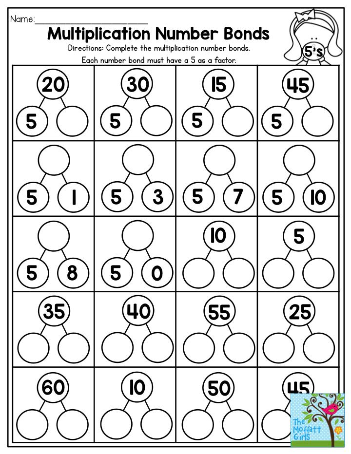 Multiplication Number Bonds- Complete the multiplication number ...