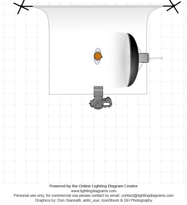 luce lighting diagram wiring library u2022 insweb co rh insweb co Photography Diagram Portrait Lighting Setup Diagram