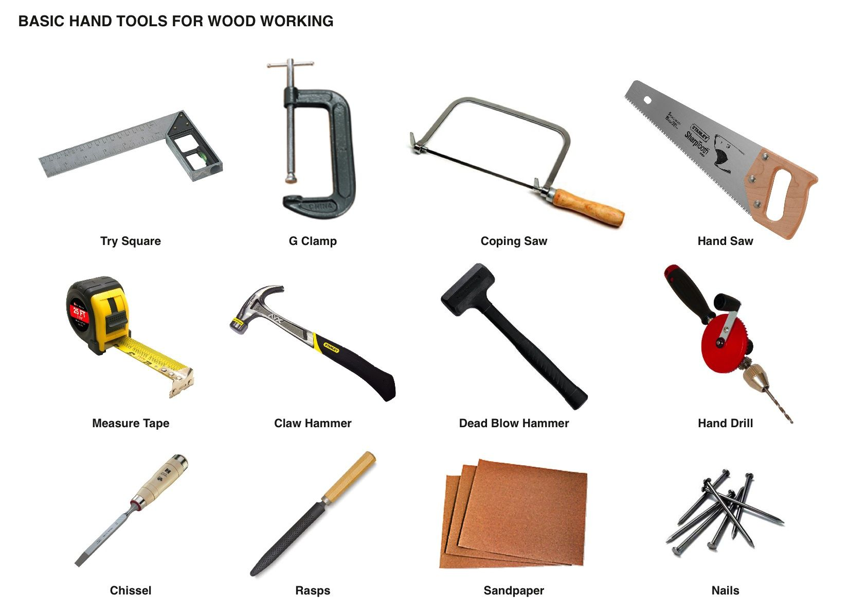 Hand Tools Name List