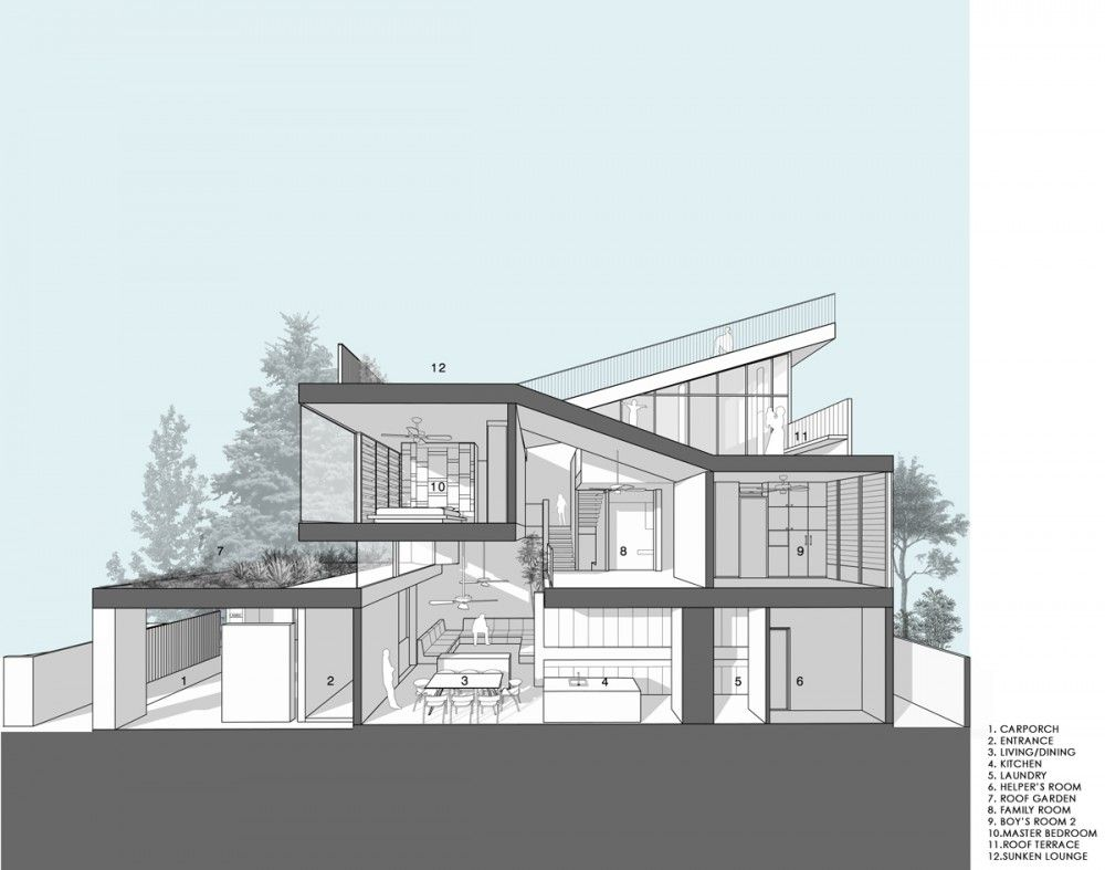 Maximum garden house formwerkz architects garden for Small house design drawing