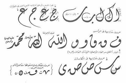 حروف الخط الديواني الخط العربي Islamic Calligraphy Calligraphy Art Arabic Calligraphy Art
