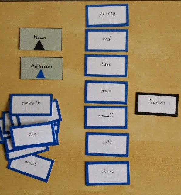 Logical Adjective Game - with printable set of words   M. Function ...
