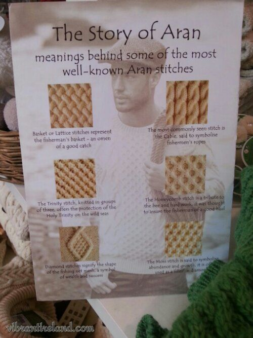 Irish Aran Sweater Knit Patterns Meanings Eire Ireland Aran