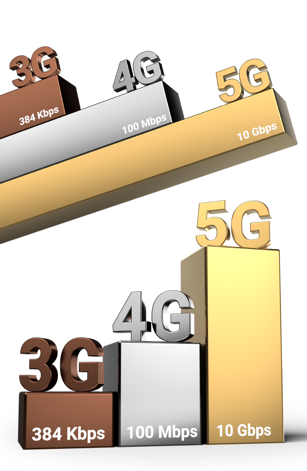Concept Evolution Of Mobile Communication  5g Wireless