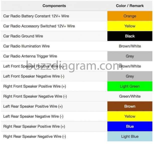 18 Daewoo Lanos Car Stereo Wiring Diagram Car Stereo Daewoo Stereo