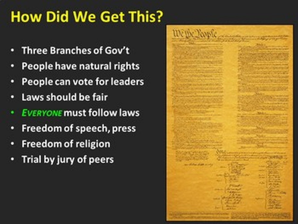 Influences On American Government Mini Lessons American Government Constitution Lesson