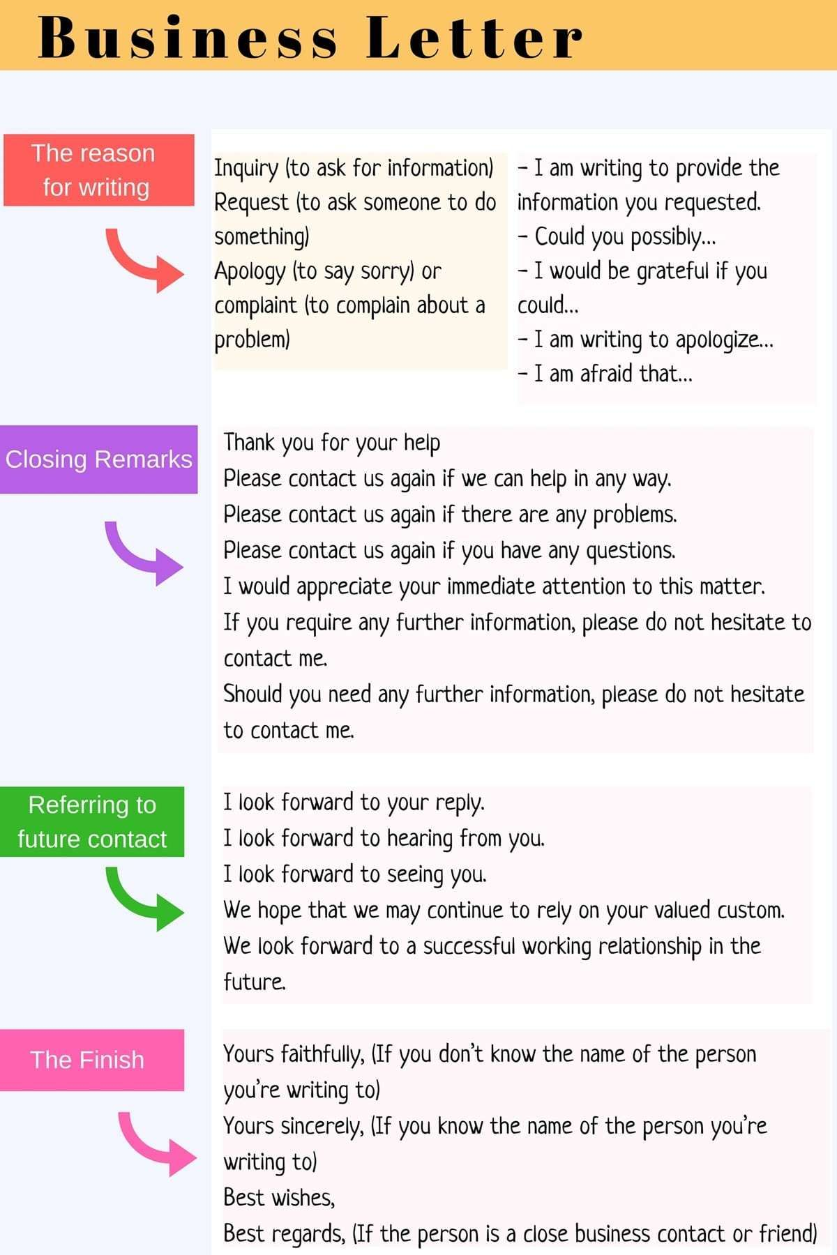 Inquiry Letter For Business Business Letter  Claudia  Pinterest  Business Letter English And .