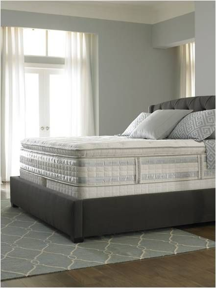The Serta Iseries Perfect Day Pillowtop With Breakthrough