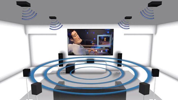 Diagram Of Home AV System Using Ceiling Speakers And 7.1 Floor Speaker  System