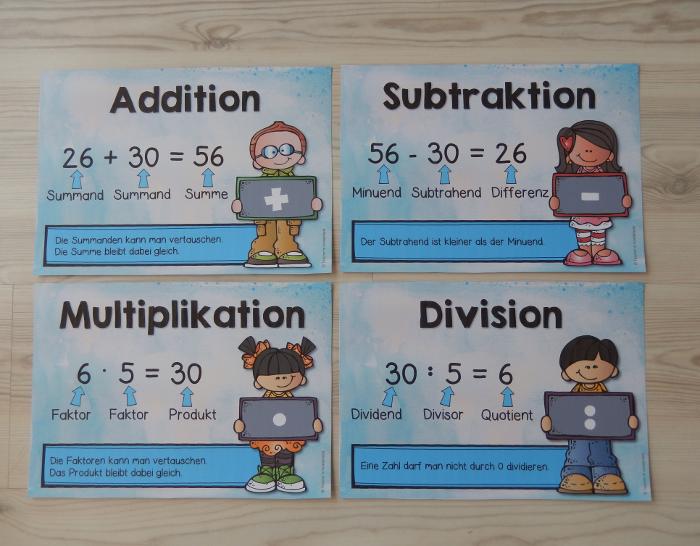Mathe: Merkplakate zu den Grundrechenarten – Mathematik in 2018 ...
