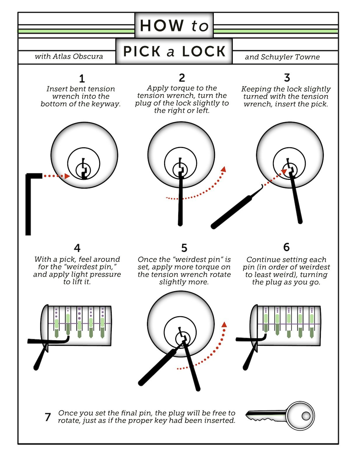 How to Pick a Lock (With Infographics!) Survival life