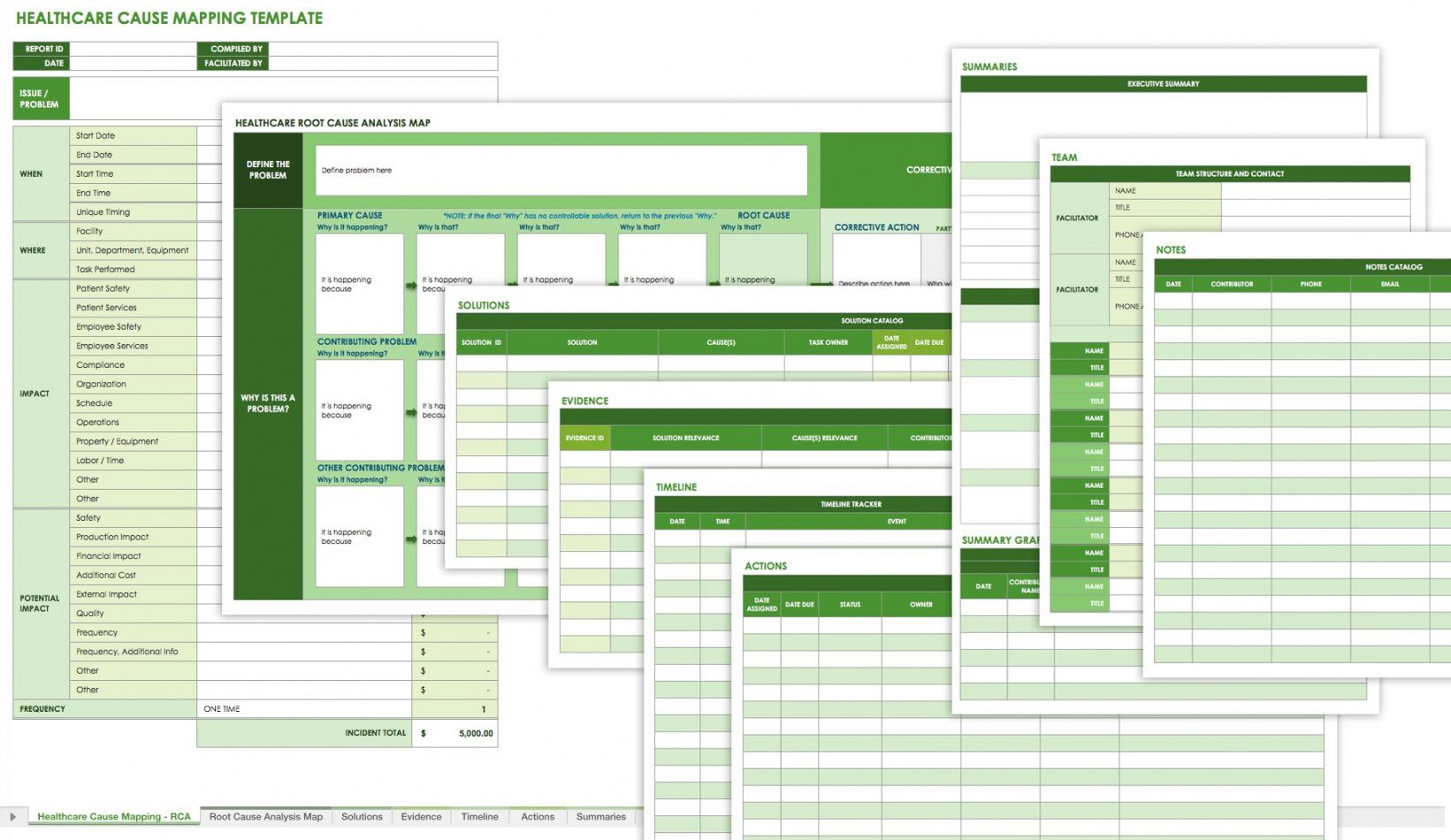Root Causeysis Template Collection Smartsheet Root