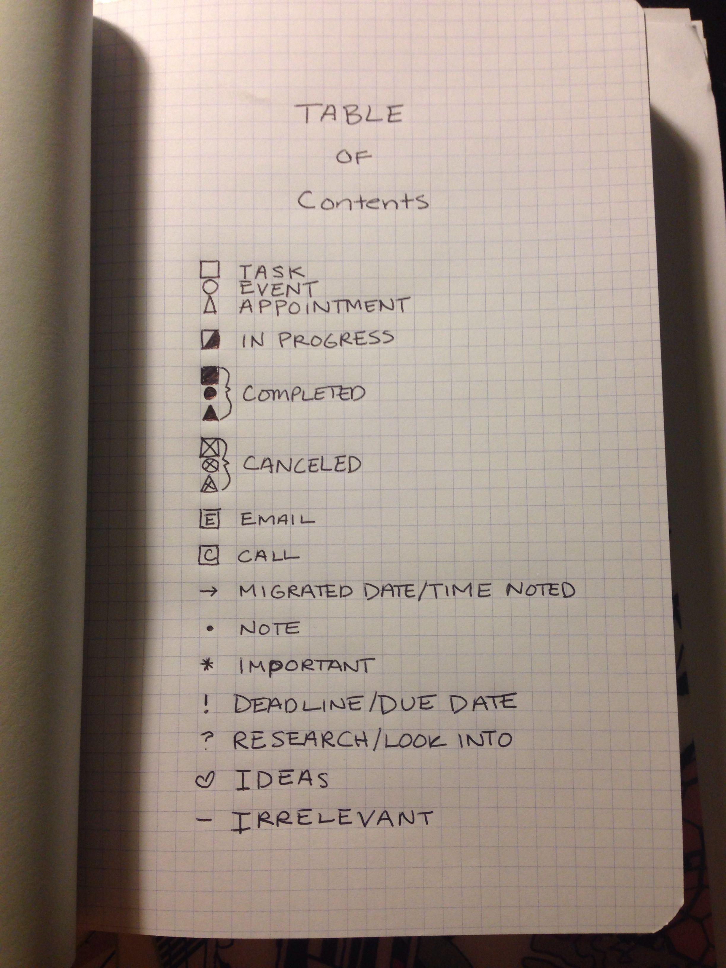 table of contents legend of bullet journal planner diy planner