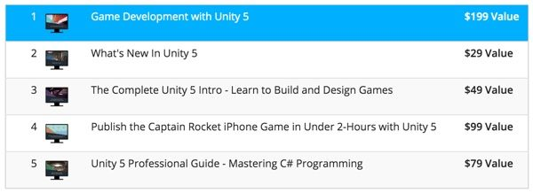 Save 89% On The Unity 5 Game Hacker Bundle! [Deals] (ends 1/3/15)