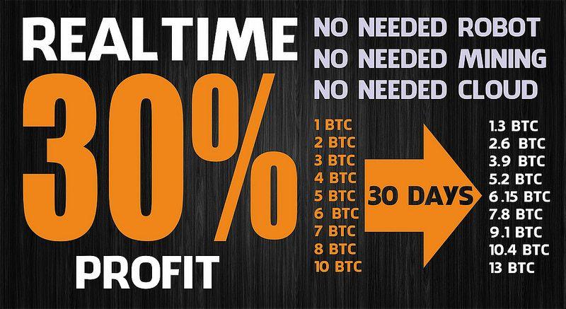 emporium btc užstatas bitcoin skrill