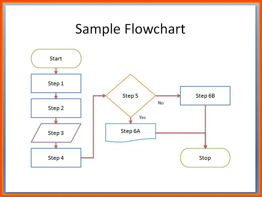 The Breathtaking 007 Flowchart Template Word Flow Chart For 7spiledo Ideas Intended For Micr In 2020 Process Flow Chart Template Flow Chart Template Process Flow Chart