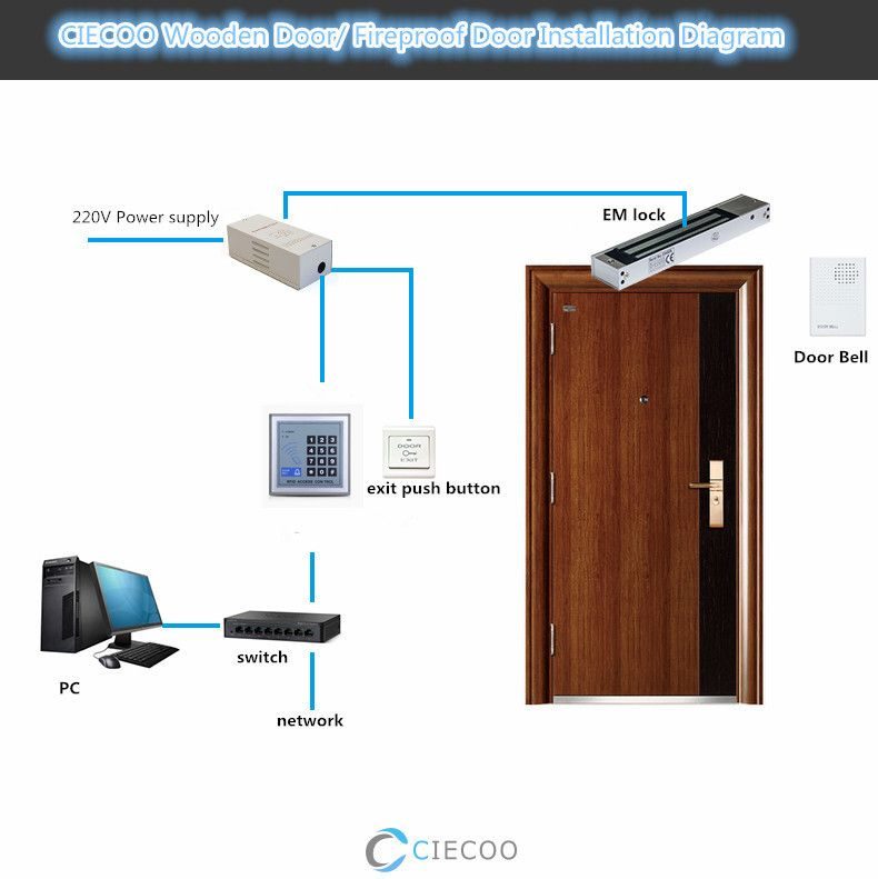Electronic Rfid Proximity Entry Door Lock Access Control System Full Kit With Door Access Power Supply Exit Button Ma Access Control Power Supply Magnetic Lock