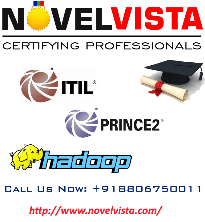 We Provide Training For All Levels Of Itil Courses Like Itil