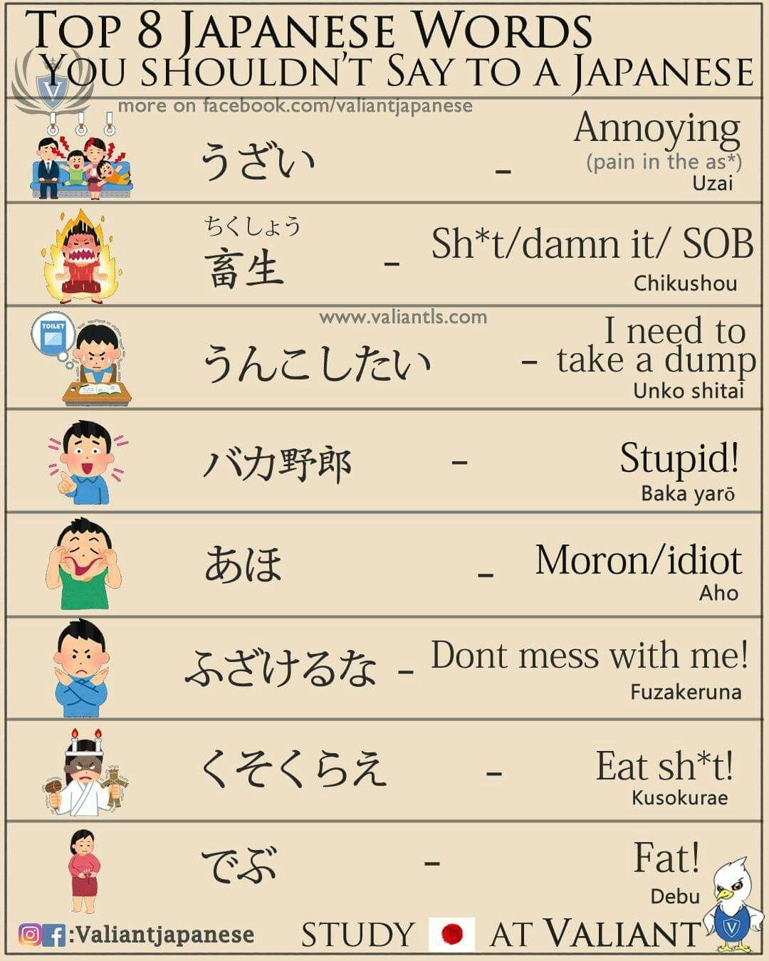 Japanese Language Lesson Study Sheet 63 Kanji Elements