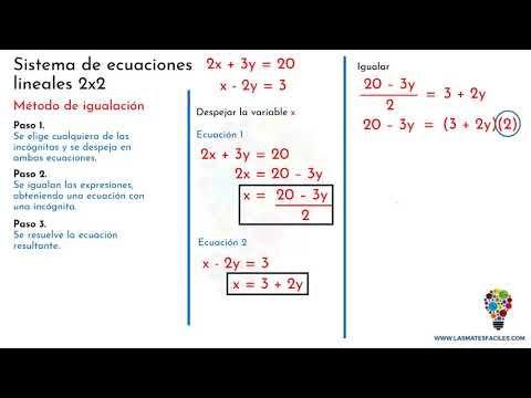 10 Ideas De Sistemas De Ecuaciones 2x2 Sistemas De Ecuaciones Ecuaciones Matematicas