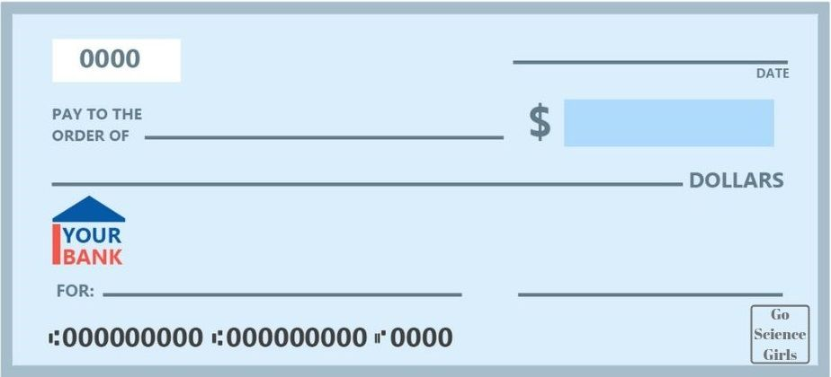 Free Blank Check Templates For Kids Activities For Kids Included Go Science Girls Blank Check Money Math Learning Science