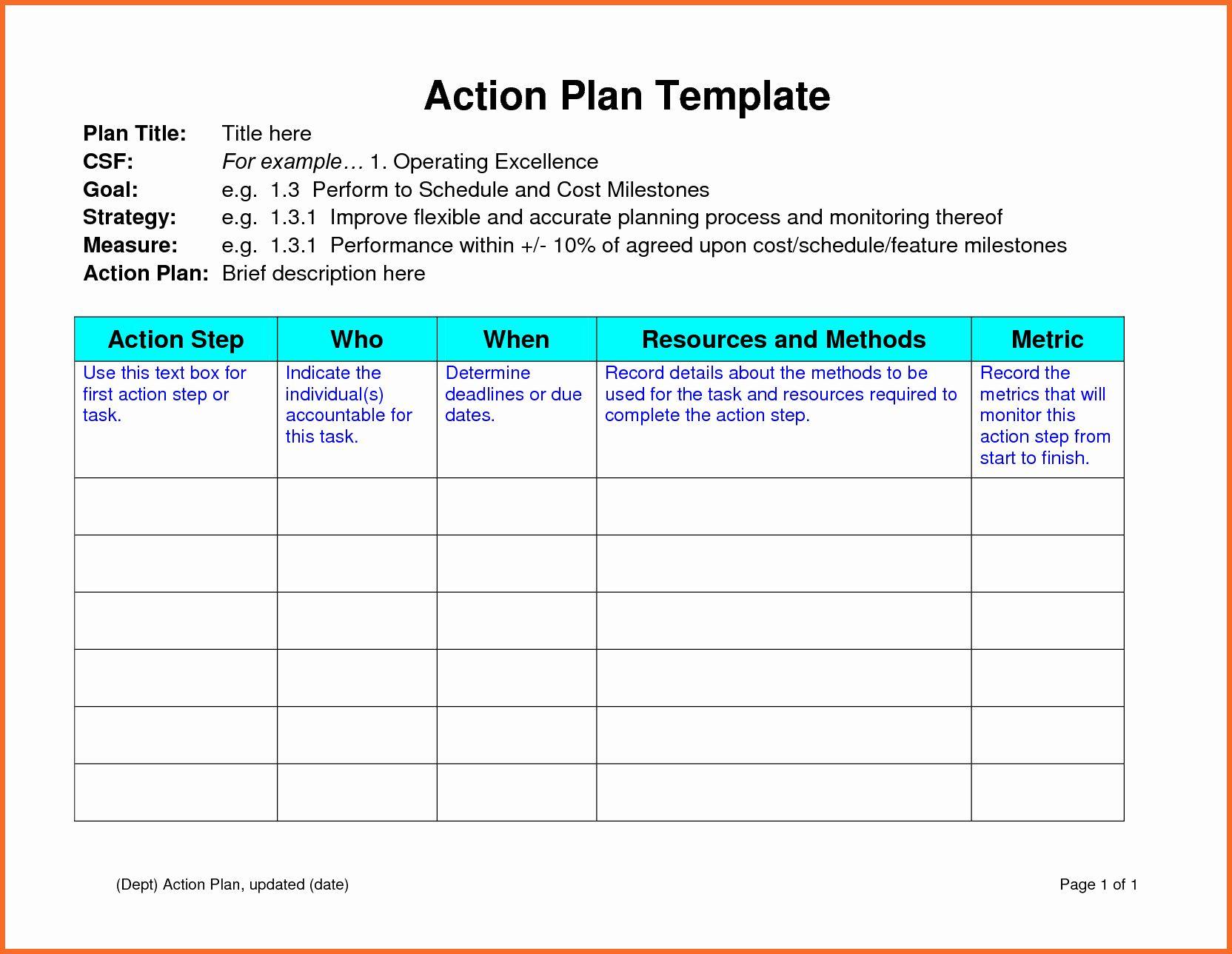 Sales Account Plan Template Unique Smart Action Plans Template Gecce Tackletarts Simple Business Plan Template Action Plan Template Business Plan Template