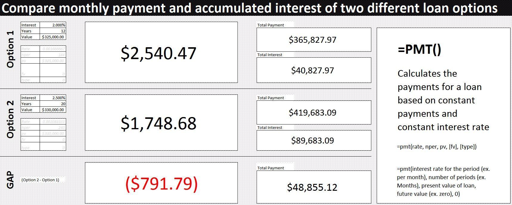 Mortgage Comparison Spreadsheet Excel Mortgage Comparison Spreadsheet Template Budget Spreadsheet