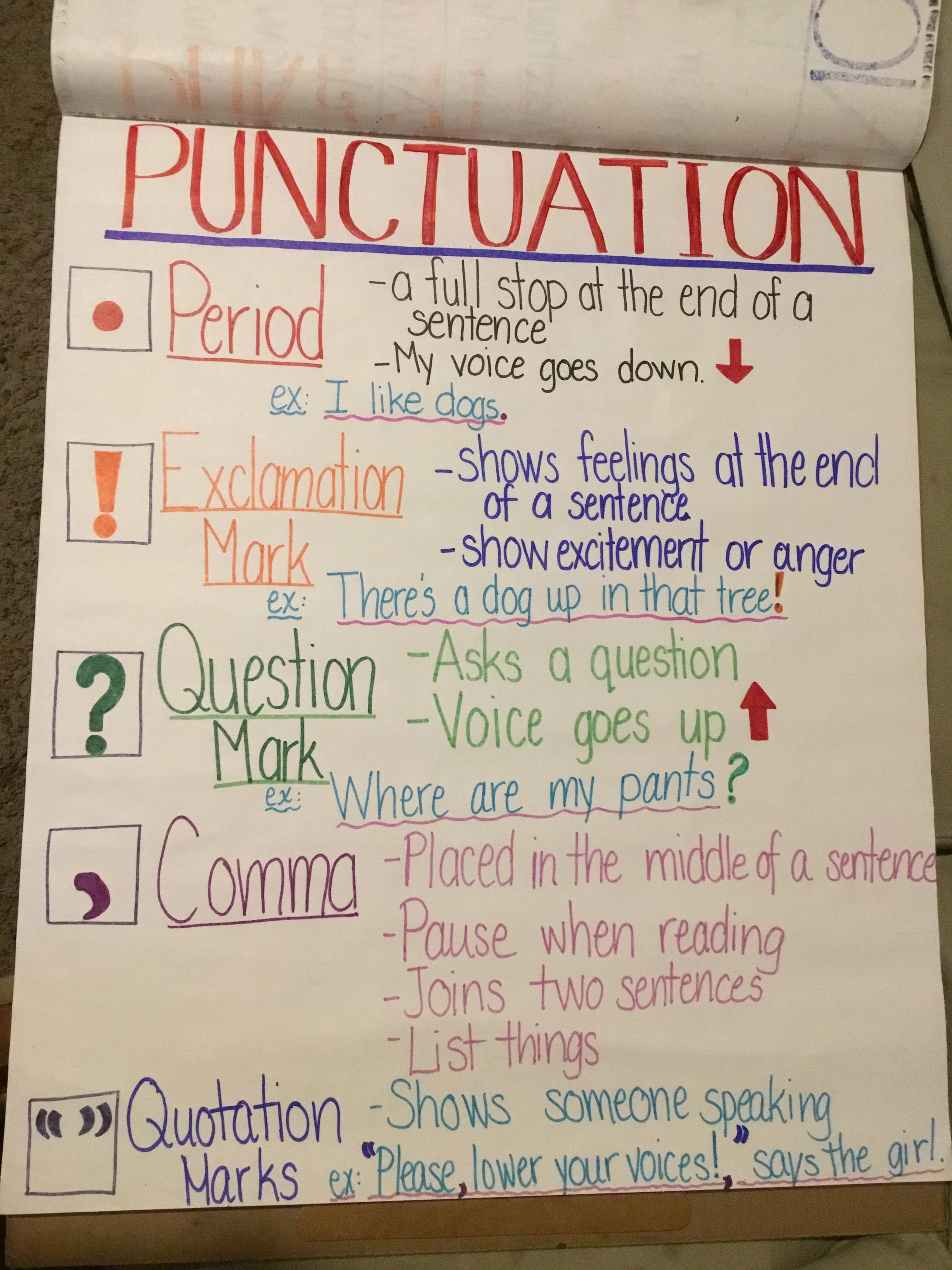 Punctuation For 1st Grade