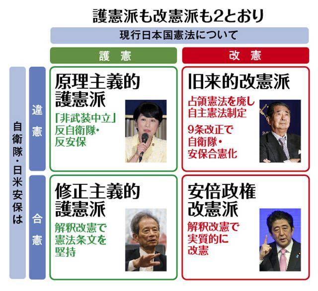 改憲派も護憲派も欺瞞だ――井上達夫氏が憲法論議を斬る - Yahoo ...