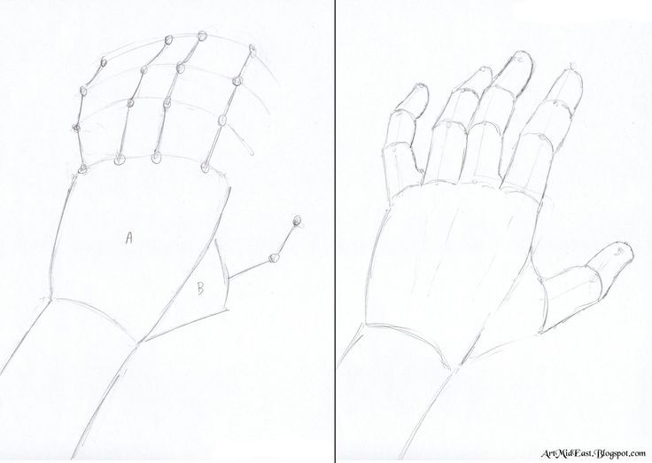 How To Draw A Hand Step By Step Tutorial Art Drawings Draw Sketching Easy Hand Drawings Nose Drawing How To Draw Hands