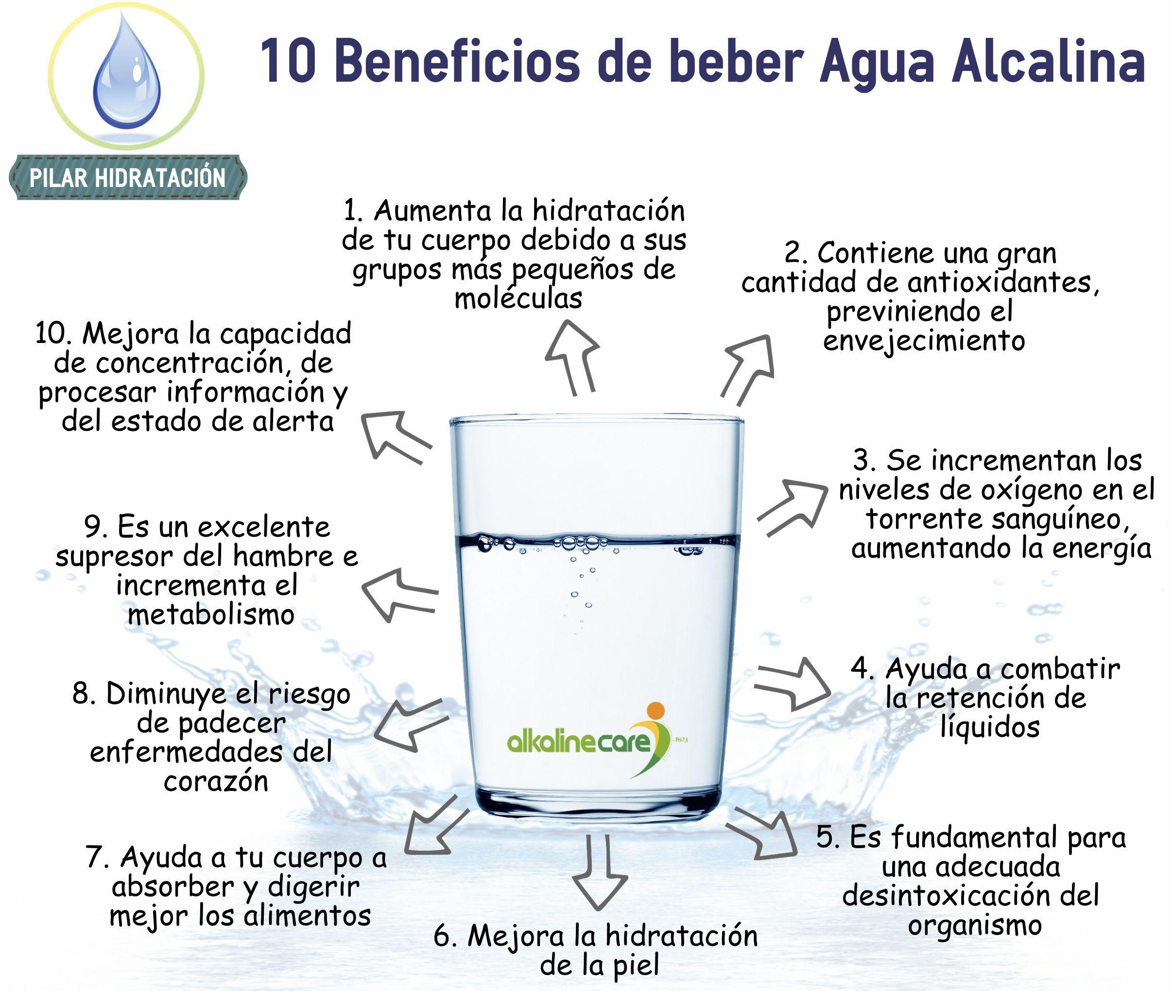 Beneficios del agua destilada para adelgazar