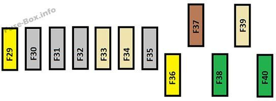 Instrument Panel Fuse Box  2 Diagram  Citroen C4 Picasso I
