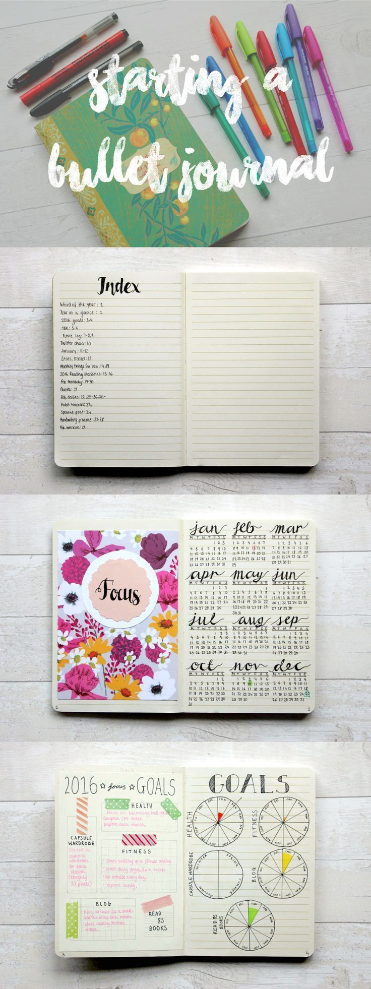 Love the idea of bullet journals to keep track of goals to do diy school supplies start a bullet journal easy crafts and do it yourself ideas for back to school pencils notebooks backpacks and fun gear for solutioingenieria Choice Image