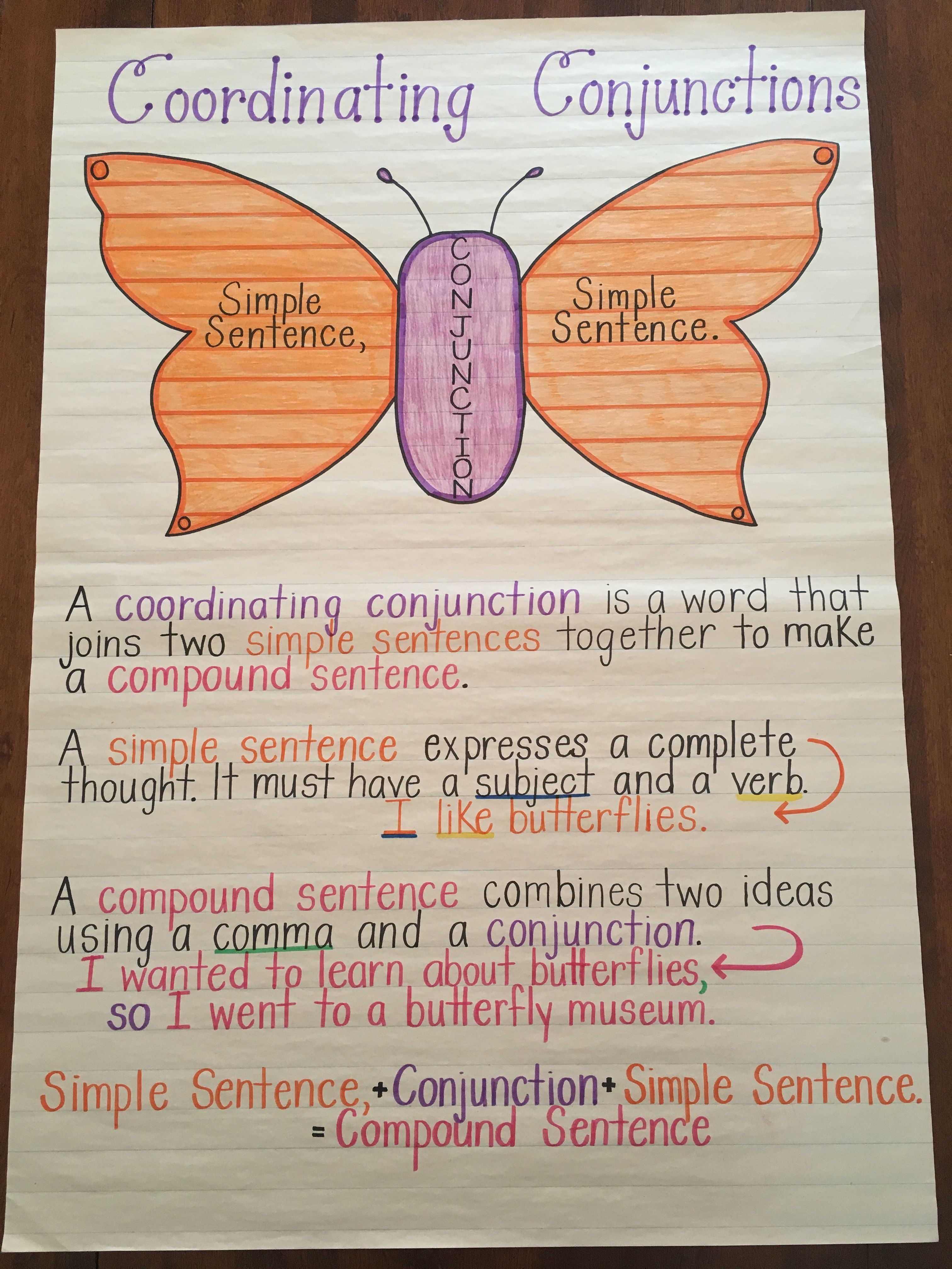 coordinating conjunctions anchor chart conjunctions anchor chart