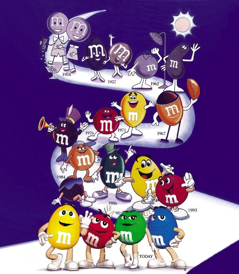 Mm Historyjpg 7a1c255b08b557b1 Jpg 780 892 M M Characters Candy Pictures Character Wallpaper