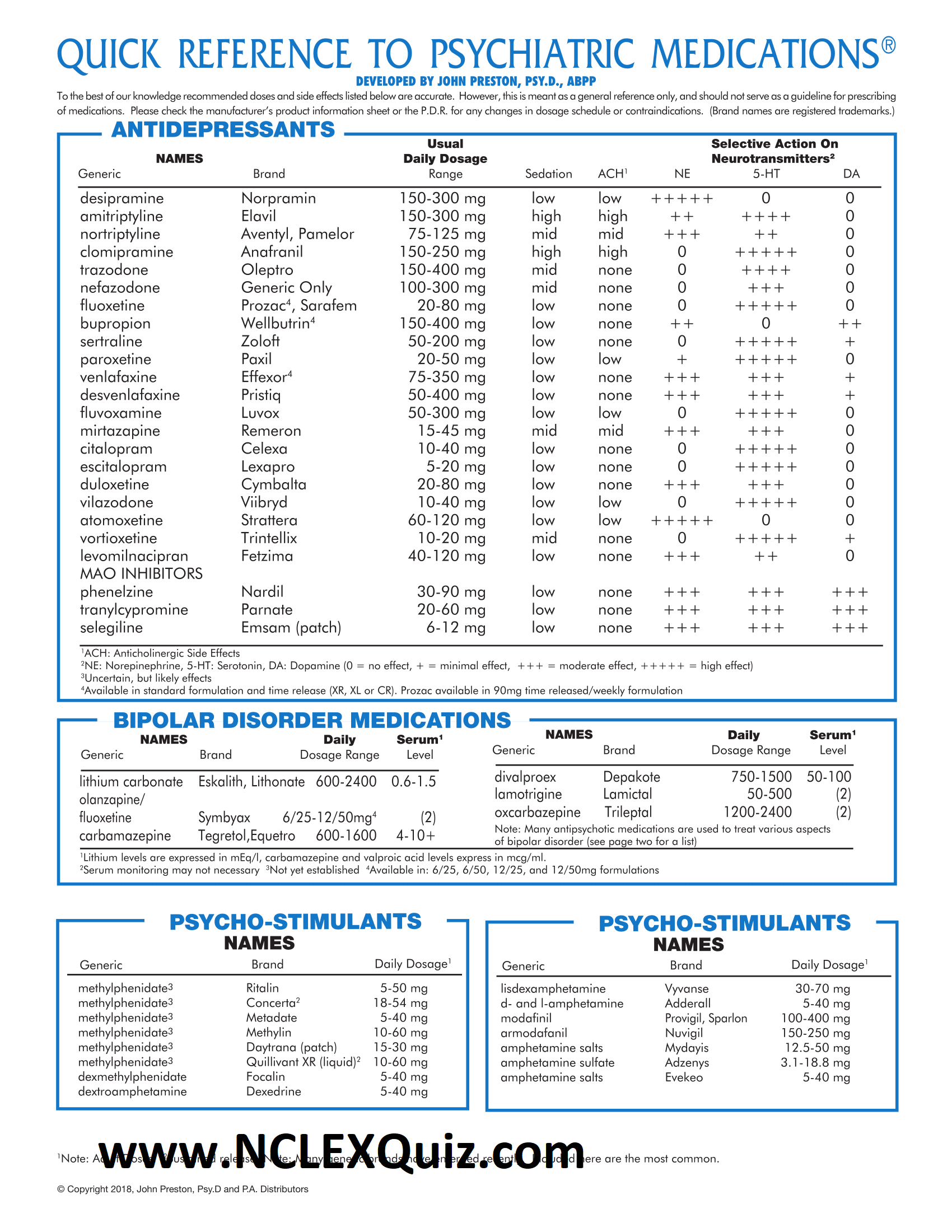 Psychotropic Medication Cheat Sheet