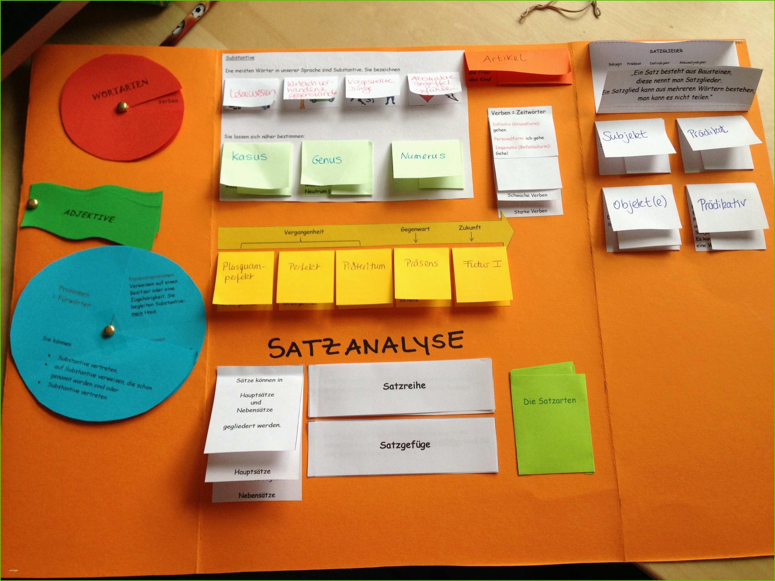 Tipss Und Vorlagen Lapbook Book Presentation Lap Book Templates