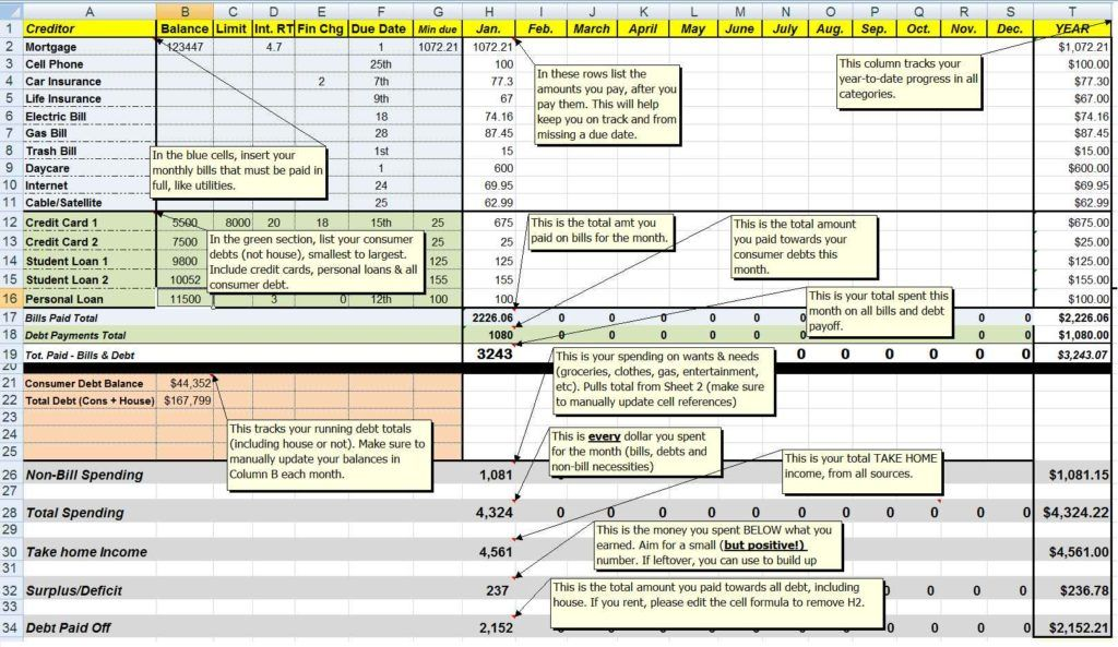 Retirement Planning Excel Spreadsheet in 2020 Excel