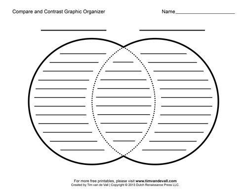pin by washtenaw literacy on graphic organizers venn. Black Bedroom Furniture Sets. Home Design Ideas