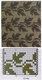 67 meilleures idées pour tricoter Fair Isle Chart Crochet #knitting #crochet #Chart #Cr …   – knitting