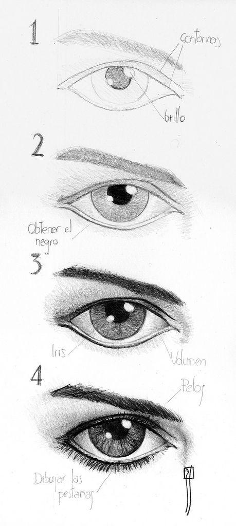 proceso de un ojo | Dibujos de ojos, Dibujos a lápiz y Dibujos
