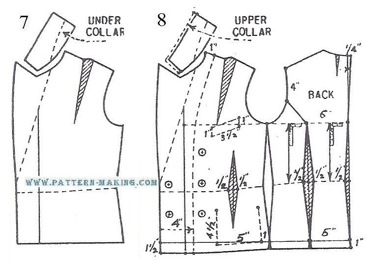 Colonial Men S Clothing Patterns Free Google Search Mens