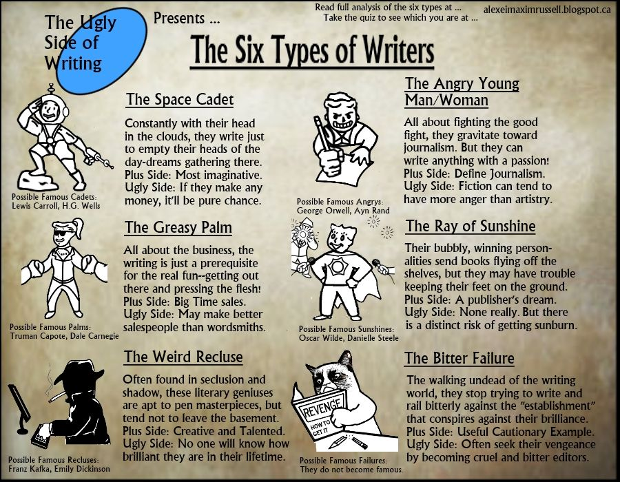 Image result for writers