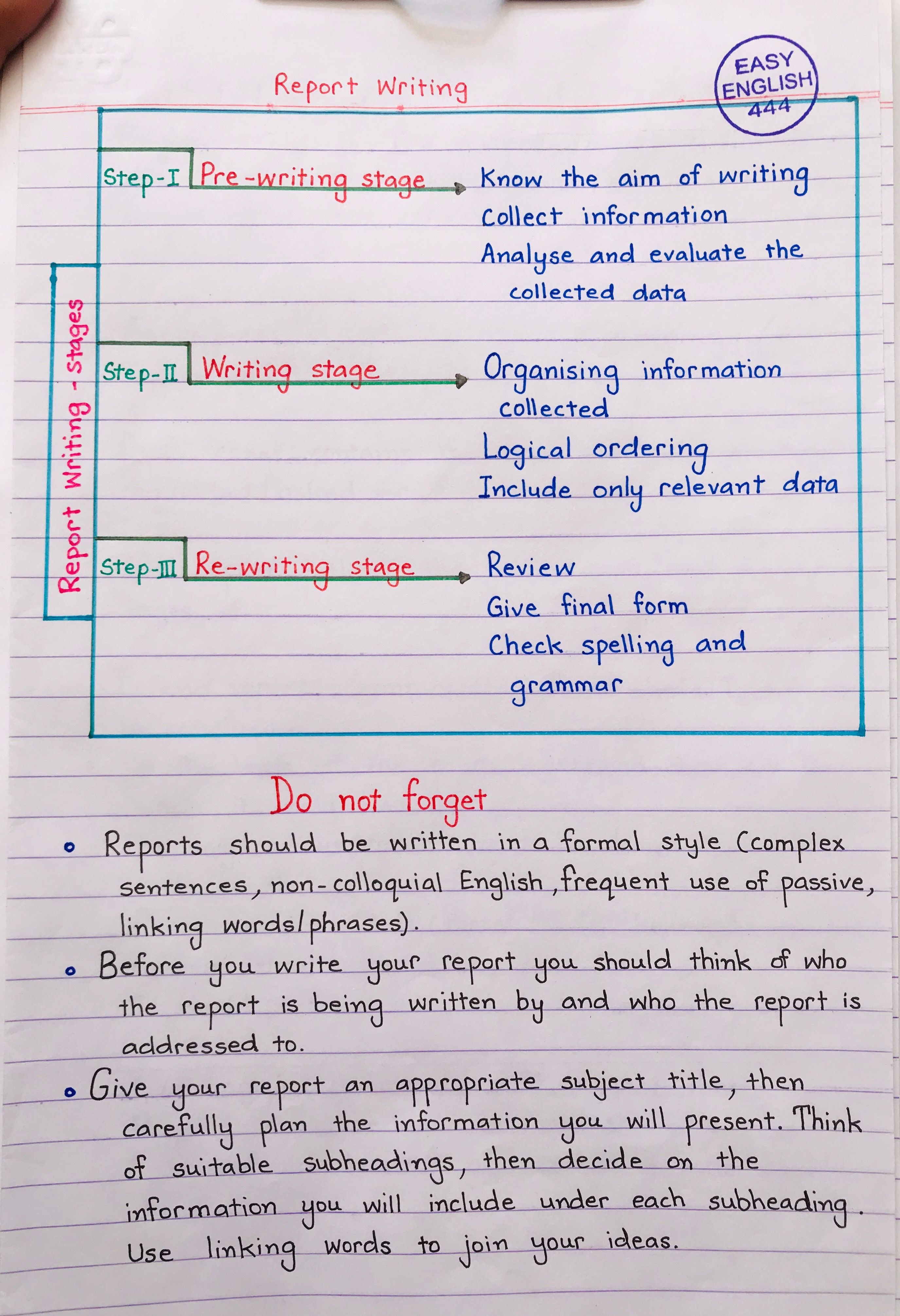 writing  English writing skills, English writing, Learn english words