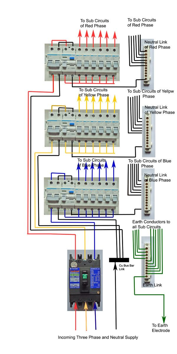 Three Phase DB wiring with Old Colour Code | jemal in 2019 | Electronic engineering