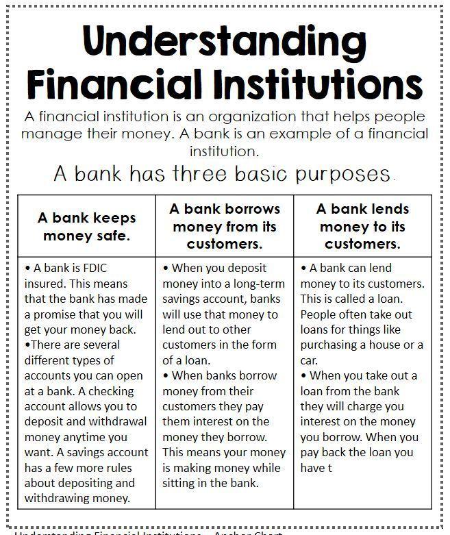Financial Literacy Interactive Notebook Financial Literacy Financial Literacy Lessons Economics Lessons 4th grade financial literacy worksheets
