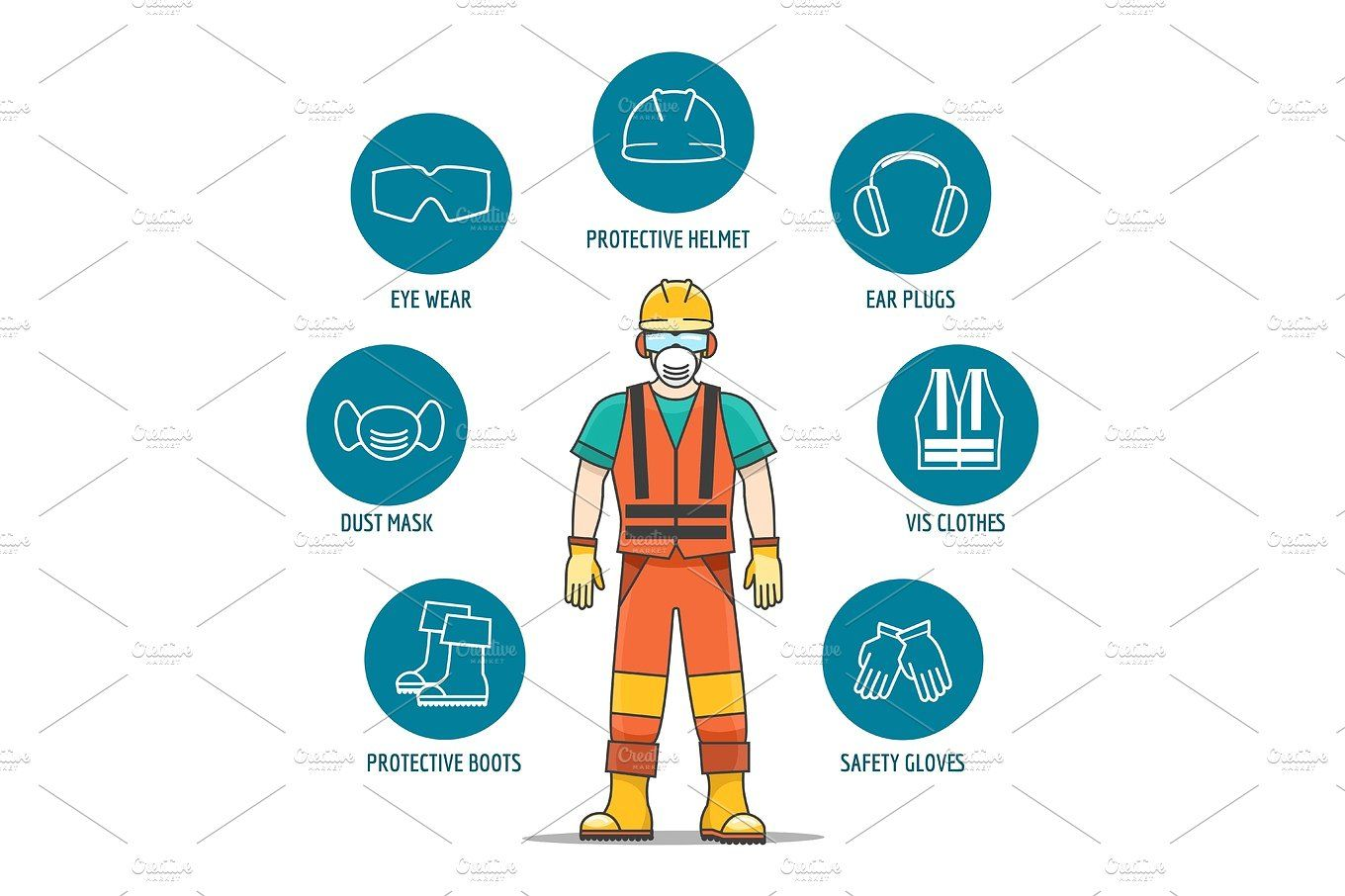 Protective and Safety Equipment Safety equipment, Safety