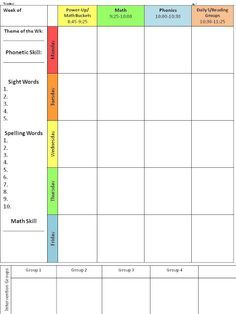 I Started Using This Editable Lesson Plan Template Last Year And - Reading intervention lesson plan template