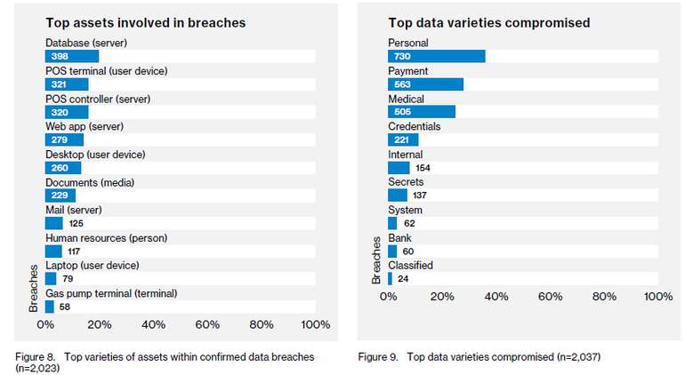 Pin by Dan Williams on Cyber Security Cyber security