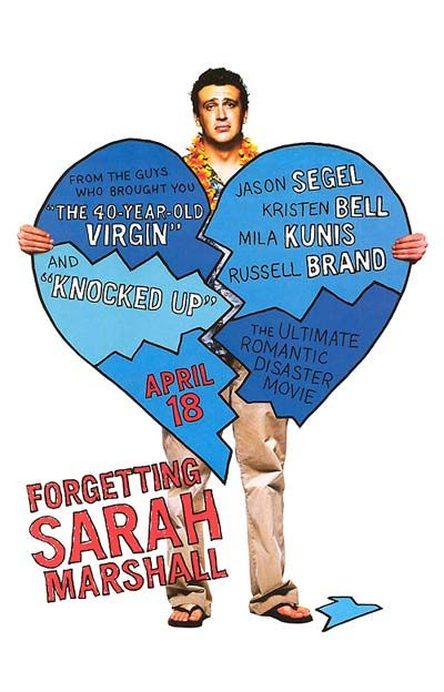 Watch Forgetting Sarah Marshall Full-Movie Streaming